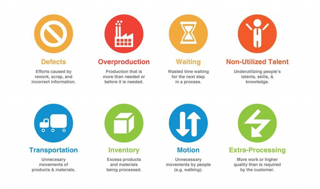 8 نوع ضایعات